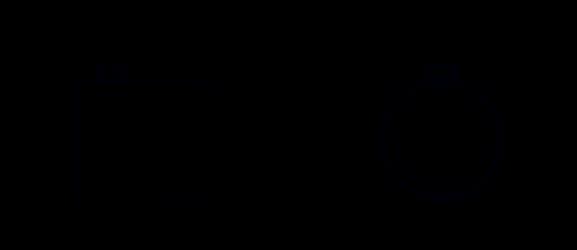 Quote serbatoio cilindrico in acciaio 1,5 litri